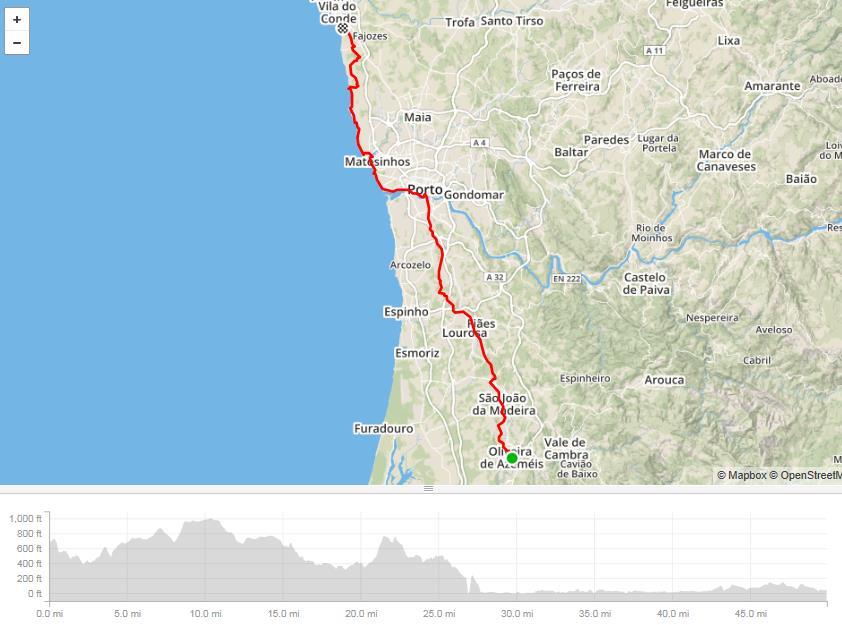 Camino Portugal Day 5